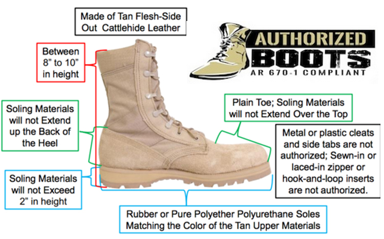 How To Take Care For Your Tactical Boots