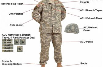 ... To Create A Bug Out Bag ACU Uniform Regulations Top 15 Foot Care Tips